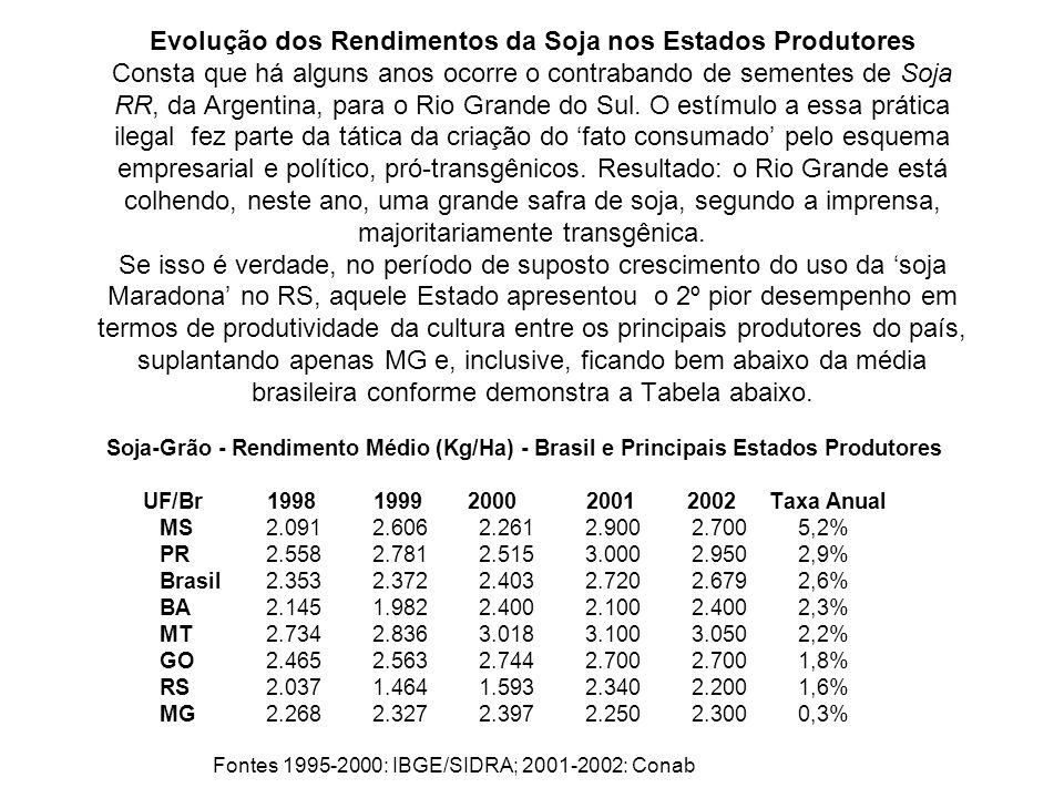 Evolução dos Rendimentos da Soja nos Estados Produtores Consta que há alguns anos ocorre o contrabando de sementes de Soja RR, da Argentina, para o Ri