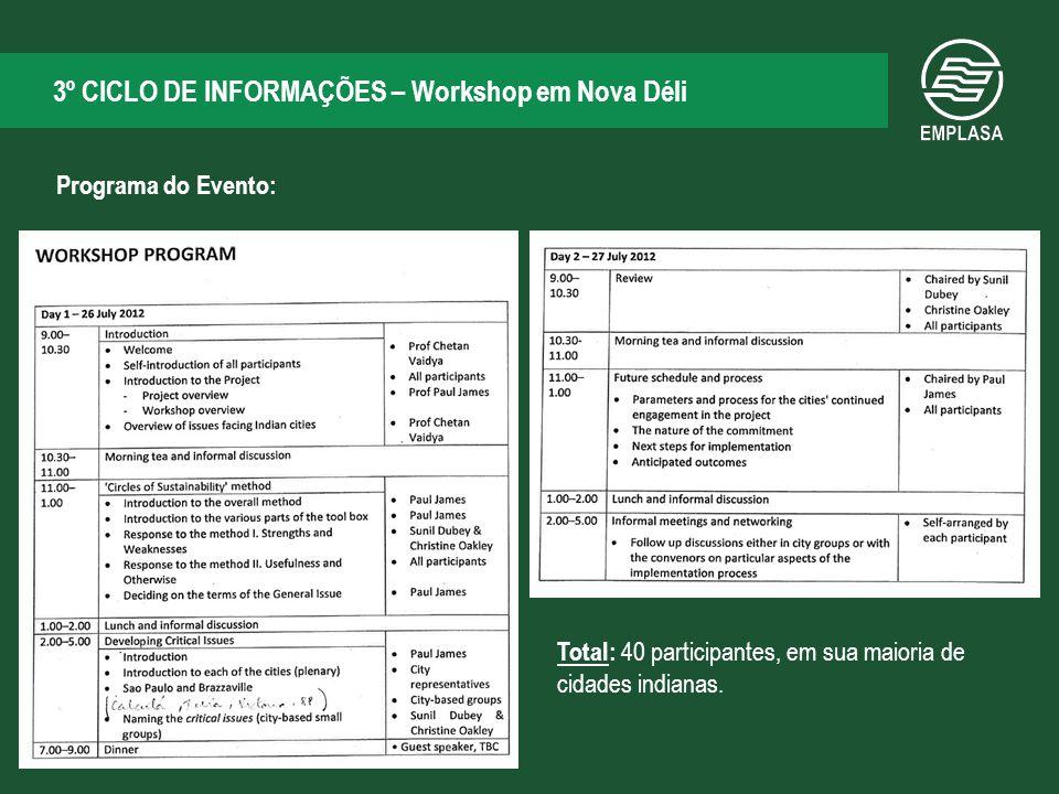 3º CICLO DE INFORMAÇÕES – Workshop em Nova Déli Programa do Evento: Total: 40 participantes, em sua maioria de cidades indianas.