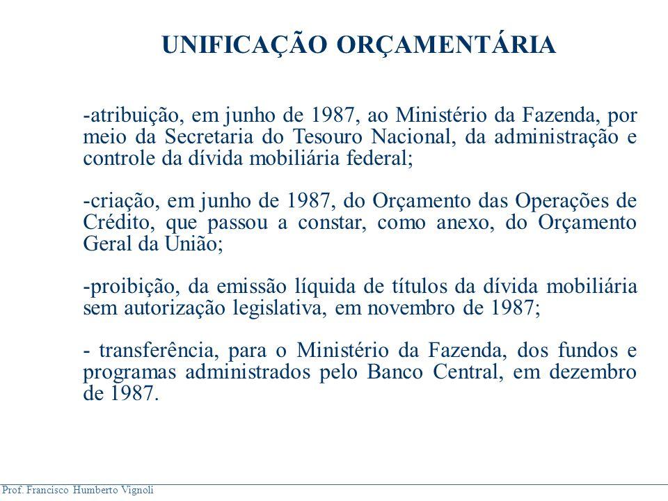 Prof. Francisco Humberto Vignoli UNIFICAÇÃO ORÇAMENTÁRIA -atribuição, em junho de 1987, ao Ministério da Fazenda, por meio da Secretaria do Tesouro Na