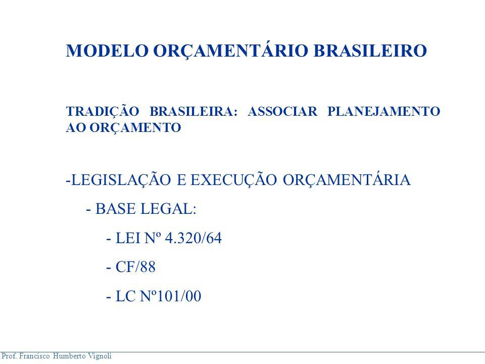 Prof. Francisco Humberto Vignoli MODELO ORÇAMENTÁRIO BRASILEIRO TRADIÇÃO BRASILEIRA: ASSOCIAR PLANEJAMENTO AO ORÇAMENTO -LEGISLAÇÃO E EXECUÇÃO ORÇAMEN