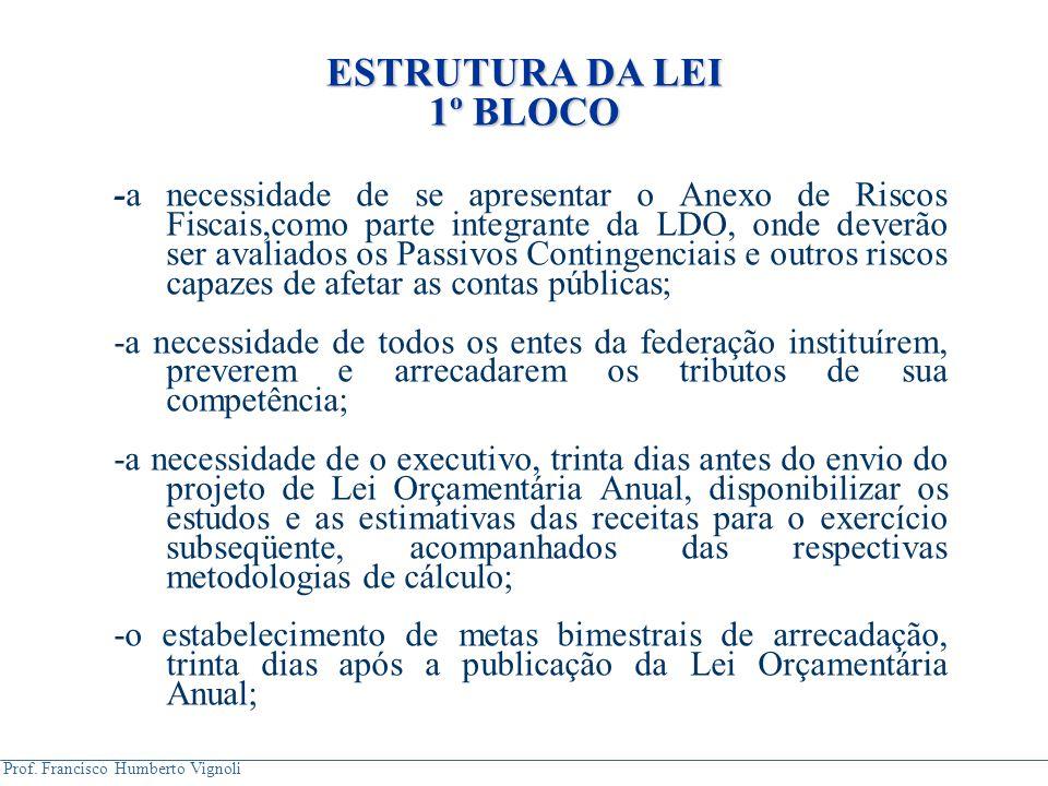Prof. Francisco Humberto Vignoli ESTRUTURA DA LEI 1º BLOCO -a necessidade de se apresentar o Anexo de Riscos Fiscais,como parte integrante da LDO, ond