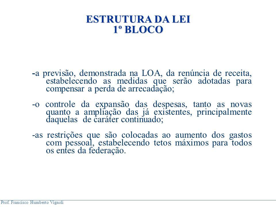 Prof. Francisco Humberto Vignoli ESTRUTURA DA LEI 1º BLOCO -a previsão, demonstrada na LOA, da renúncia de receita, estabelecendo as medidas que serão