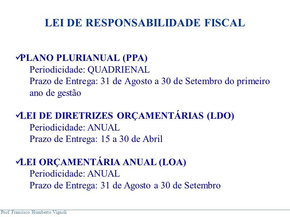 Prof. Francisco Humberto Vignoli PLANO PLURIANUAL (PPA) Periodicidade: QUADRIENAL Prazo de Entrega: 31 de Agosto a 30 de Setembro do primeiro ano de g