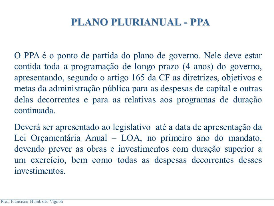 Prof. Francisco Humberto Vignoli PLANO PLURIANUAL - PPA O PPA é o ponto de partida do plano de governo. Nele deve estar contida toda a programação de