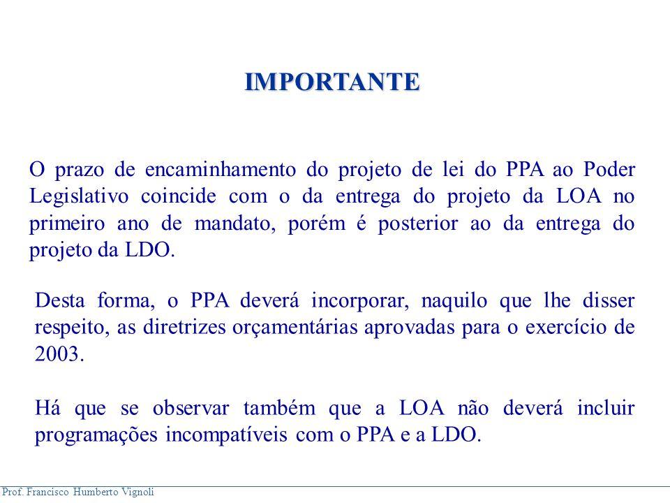 Prof. Francisco Humberto Vignoli Desta forma, o PPA deverá incorporar, naquilo que lhe disser respeito, as diretrizes orçamentárias aprovadas para o e
