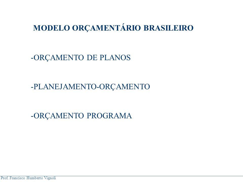Prof. Francisco Humberto Vignoli MODELO ORÇAMENTÁRIO BRASILEIRO -ORÇAMENTO DE PLANOS -PLANEJAMENTO-ORÇAMENTO -ORÇAMENTO PROGRAMA