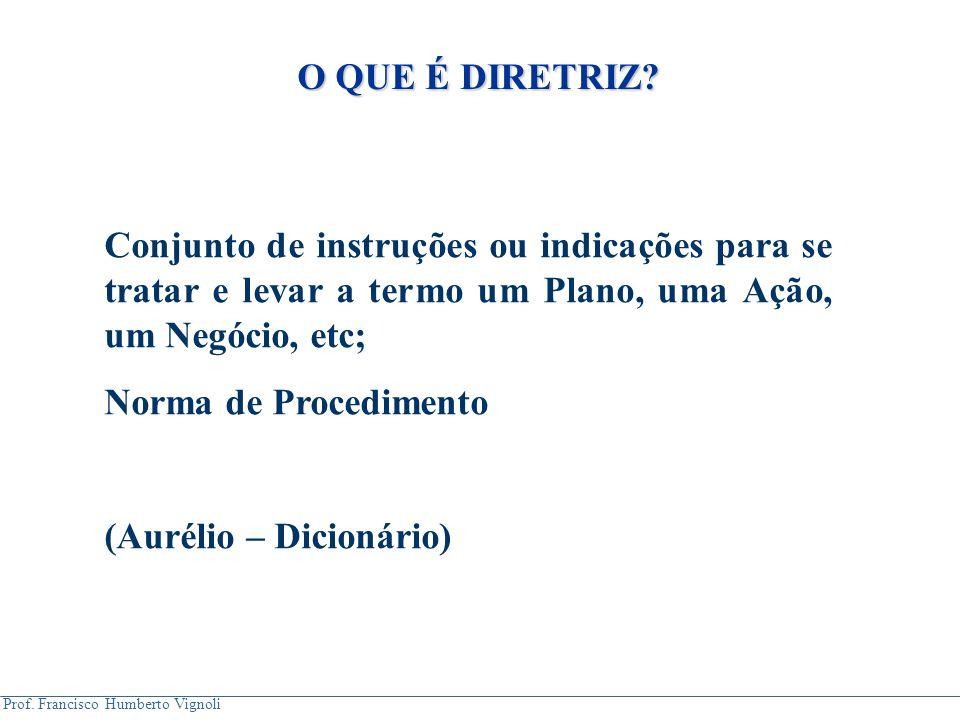 Prof. Francisco Humberto Vignoli O QUE É DIRETRIZ? Conjunto de instruções ou indicações para se tratar e levar a termo um Plano, uma Ação, um Negócio,