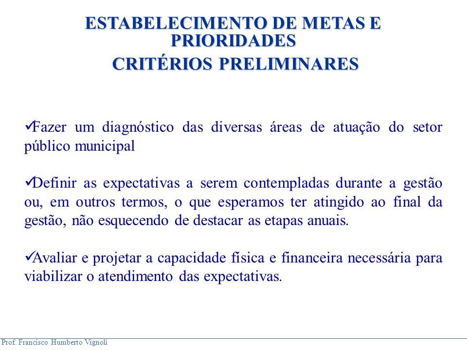 Prof. Francisco Humberto Vignoli Fazer um diagnóstico das diversas áreas de atuação do setor público municipal Definir as expectativas a serem contemp