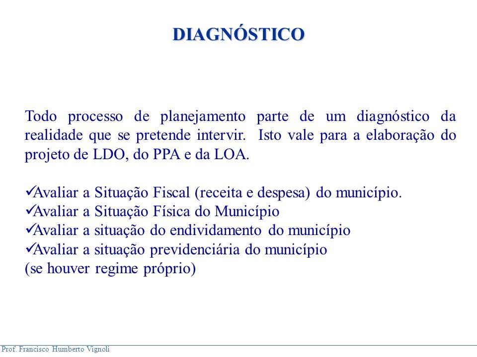 Prof. Francisco Humberto Vignoli Todo processo de planejamento parte de um diagnóstico da realidade que se pretende intervir. Isto vale para a elabora