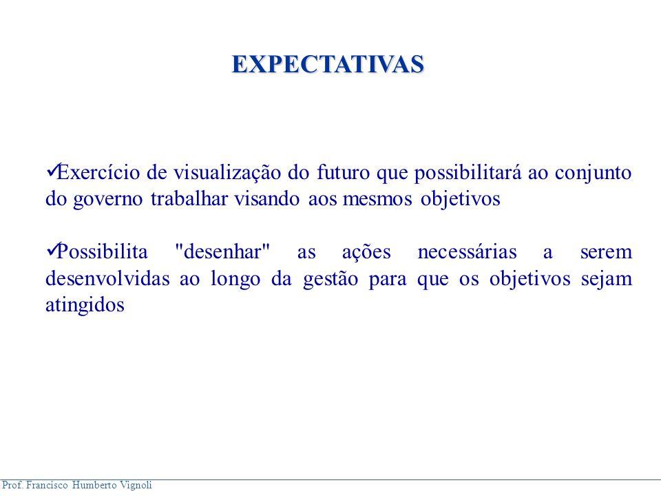 Prof. Francisco Humberto Vignoli EXPECTATIVAS Exercício de visualização do futuro que possibilitará ao conjunto do governo trabalhar visando aos mesmo