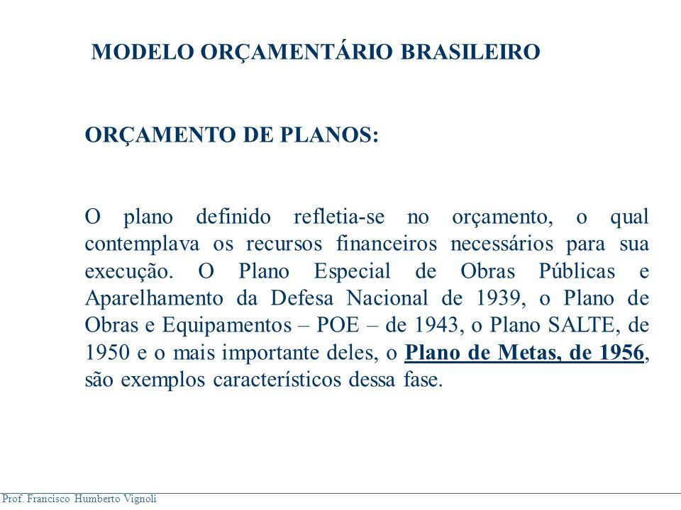 Prof. Francisco Humberto Vignoli MODELO ORÇAMENTÁRIO BRASILEIRO ORÇAMENTO DE PLANOS: O plano definido refletia-se no orçamento, o qual contemplava os