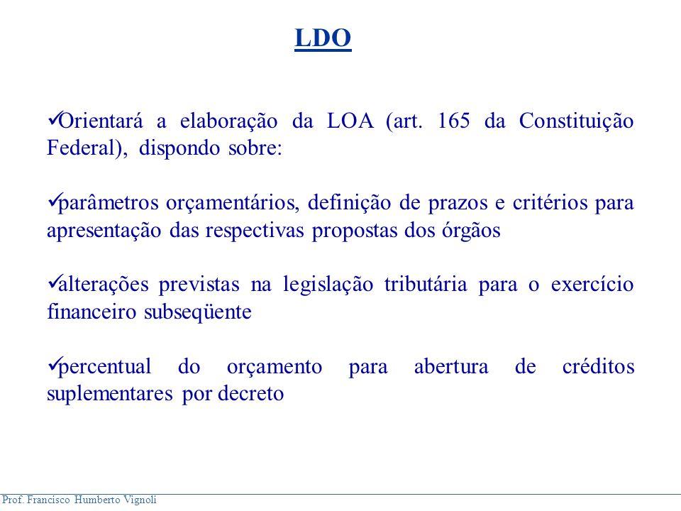 Prof. Francisco Humberto Vignoli Orientará a elaboração da LOA (art. 165 da Constituição Federal), dispondo sobre: parâmetros orçamentários, definição