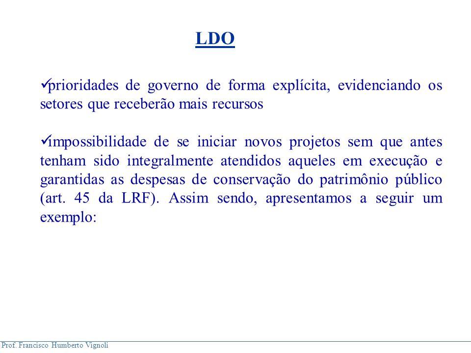 Prof. Francisco Humberto Vignoli prioridades de governo de forma explícita, evidenciando os setores que receberão mais recursos impossibilidade de se