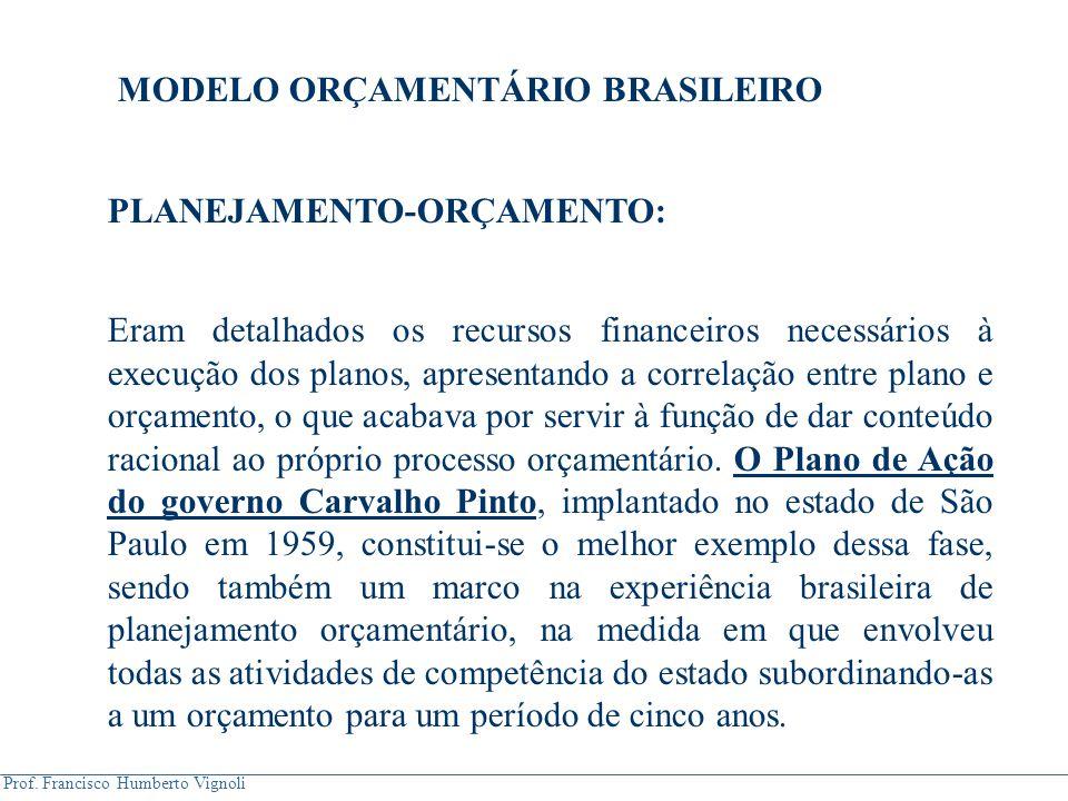 Prof. Francisco Humberto Vignoli MODELO ORÇAMENTÁRIO BRASILEIRO PLANEJAMENTO-ORÇAMENTO: Eram detalhados os recursos financeiros necessários à execução