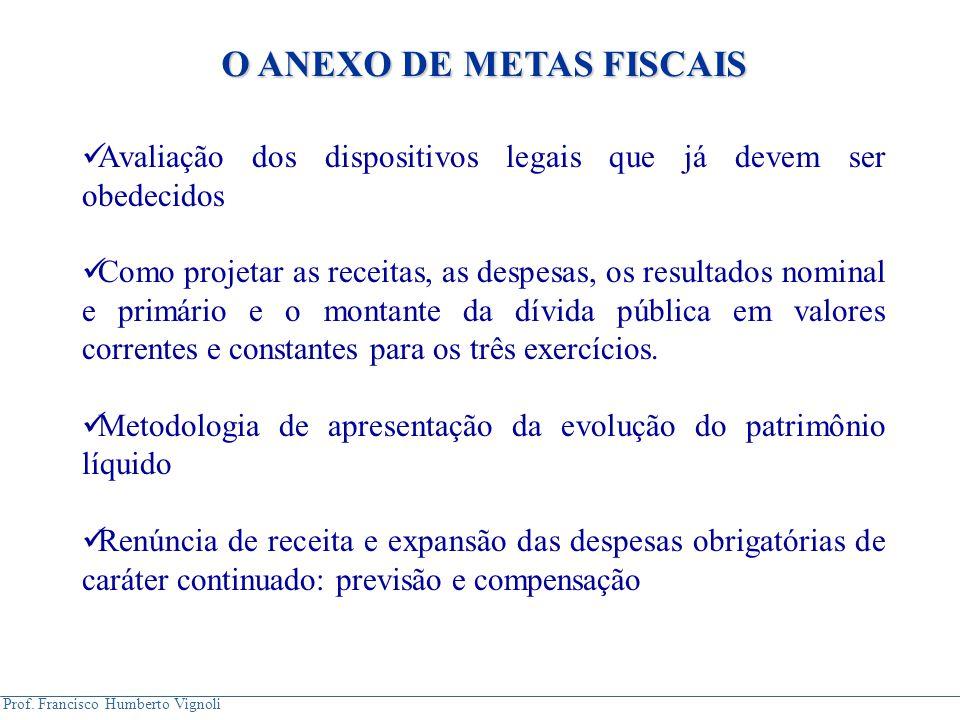 Prof. Francisco Humberto Vignoli Avaliação dos dispositivos legais que já devem ser obedecidos Como projetar as receitas, as despesas, os resultados n