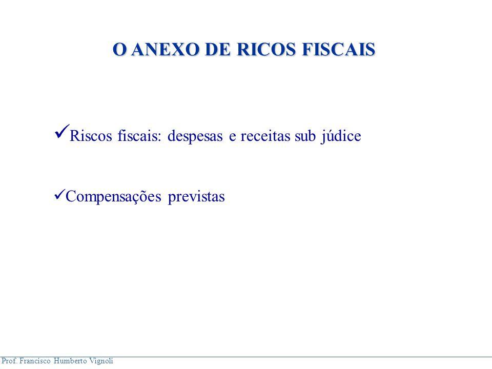 Prof. Francisco Humberto Vignoli Riscos fiscais: despesas e receitas sub júdice Compensações previstas O ANEXO DE RICOS FISCAIS