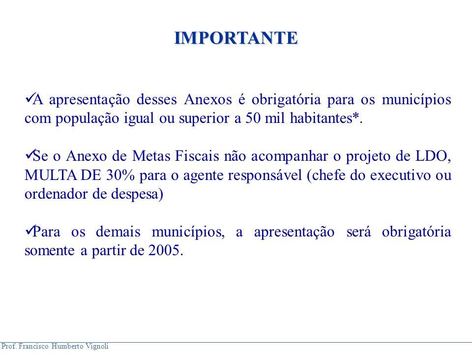 Prof. Francisco Humberto Vignoli A apresentação desses Anexos é obrigatória para os municípios com população igual ou superior a 50 mil habitantes*. S