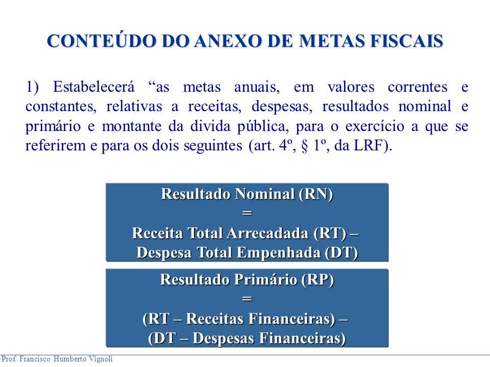 """Prof. Francisco Humberto Vignoli CONTEÚDO DO ANEXO DE METAS FISCAIS 1) Estabelecerá """"as metas anuais, em valores correntes e constantes, relativas a r"""