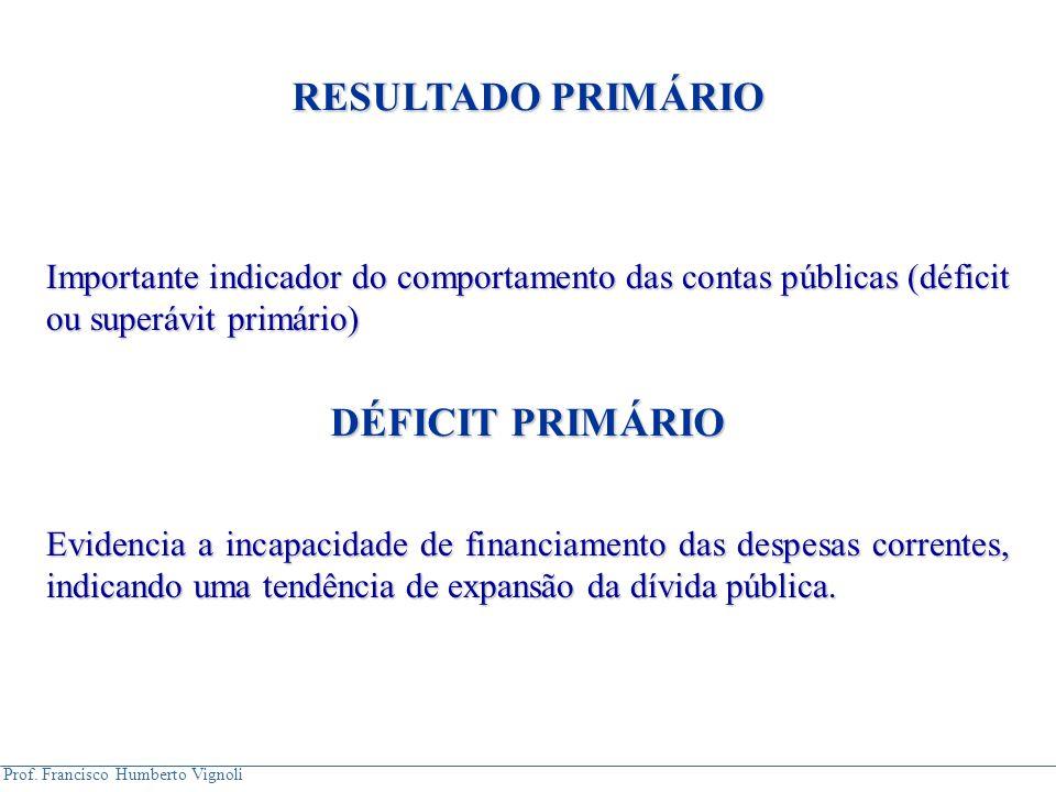 Prof. Francisco Humberto Vignoli Importante indicador do comportamento das contas públicas (déficit ou superávit primário) Evidencia a incapacidade de