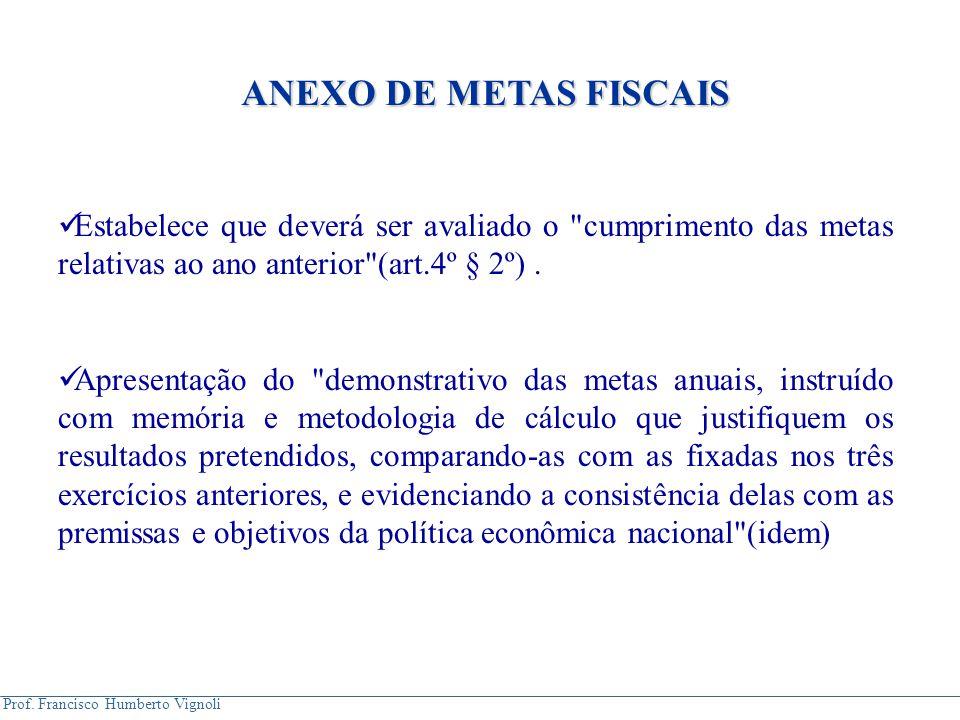 Prof. Francisco Humberto Vignoli ANEXO DE METAS FISCAIS ANEXO DE METAS FISCAIS Estabelece que deverá ser avaliado o