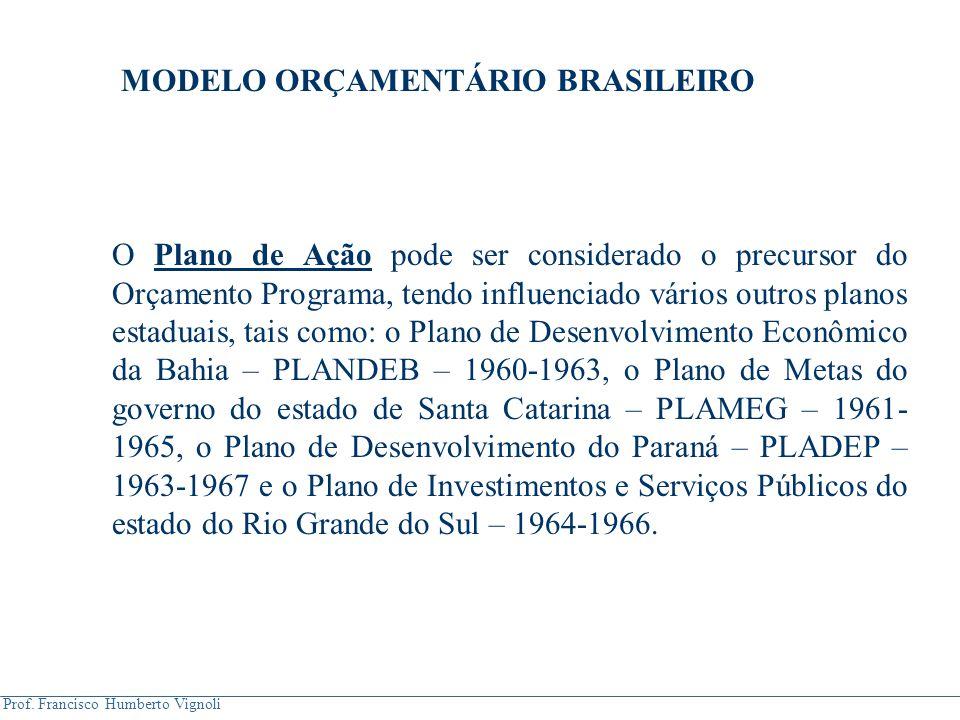 Prof. Francisco Humberto Vignoli MODELO ORÇAMENTÁRIO BRASILEIRO O Plano de Ação pode ser considerado o precursor do Orçamento Programa, tendo influenc