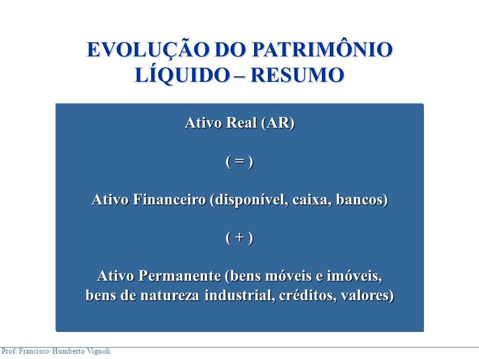 Prof. Francisco Humberto Vignoli EVOLUÇÃO DO PATRIMÔNIO LÍQUIDO – RESUMO Ativo Real (AR) ( = ) Ativo Financeiro (disponível, caixa, bancos) ( + ) Ativ