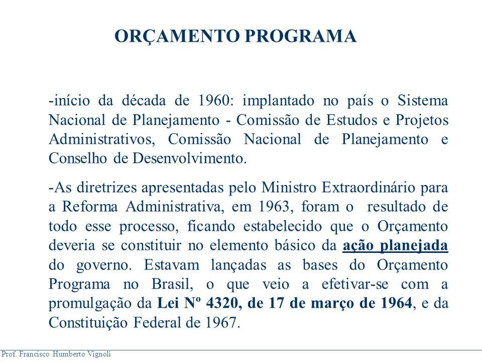 Prof. Francisco Humberto Vignoli ORÇAMENTO PROGRAMA -início da década de 1960: implantado no país o Sistema Nacional de Planejamento - Comissão de Est