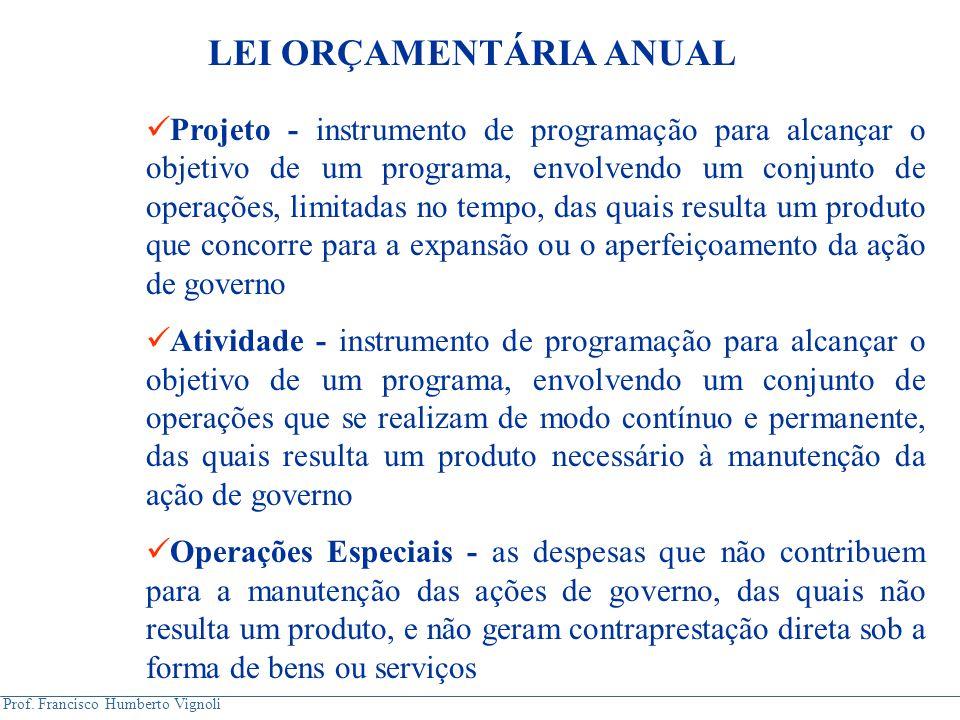 Prof. Francisco Humberto Vignoli Projeto - instrumento de programação para alcançar o objetivo de um programa, envolvendo um conjunto de operações, li