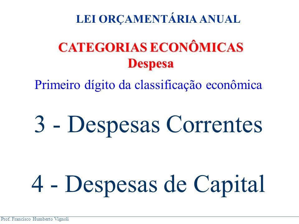 Prof. Francisco Humberto Vignoli CATEGORIAS ECONÔMICAS Despesa Primeiro dígito da classificação econômica 3 - Despesas Correntes 4 - Despesas de Capit