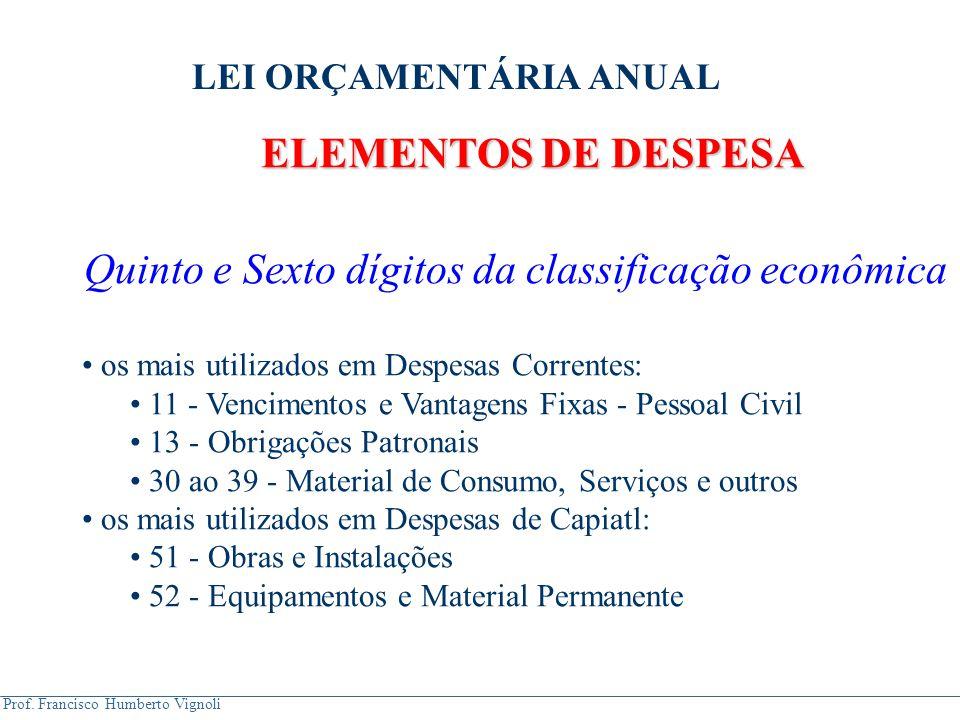 Prof. Francisco Humberto Vignoli ELEMENTOS DE DESPESA Quinto e Sexto dígitos da classificação econômica os mais utilizados em Despesas Correntes: 11 -