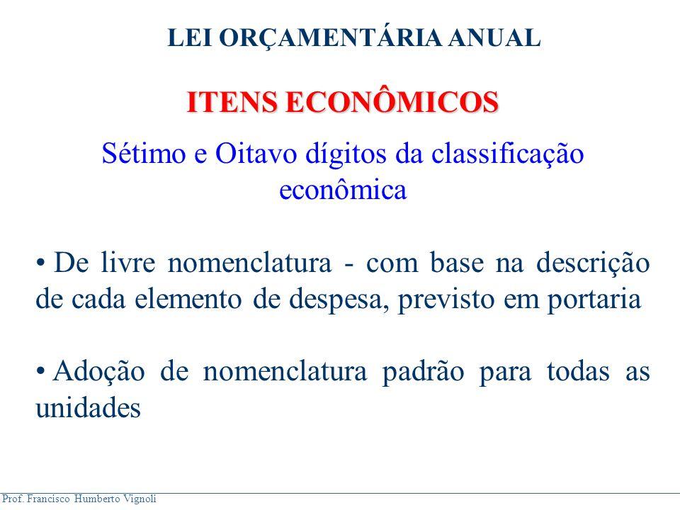 Prof. Francisco Humberto Vignoli ITENS ECONÔMICOS Sétimo e Oitavo dígitos da classificação econômica De livre nomenclatura - com base na descrição de