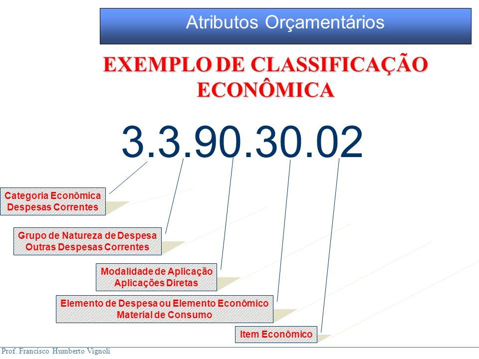 Prof. Francisco Humberto Vignoli EXEMPLO DE CLASSIFICAÇÃO ECONÔMICA 3.3.90.30.02 Categoria Econômica Despesas Correntes Grupo de Natureza de Despesa O