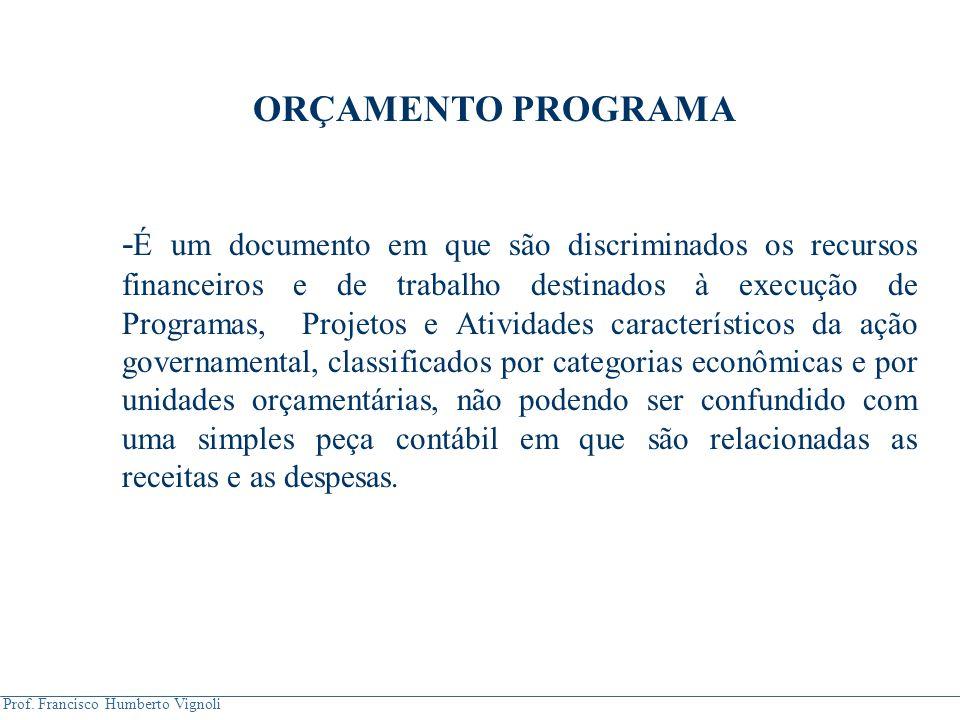 Prof. Francisco Humberto Vignoli ORÇAMENTO PROGRAMA - É um documento em que são discriminados os recursos financeiros e de trabalho destinados à execu