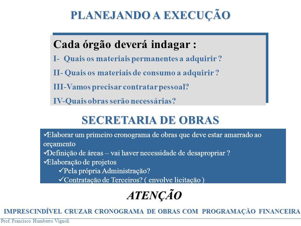 Prof. Francisco Humberto Vignoli Cada órgão deverá indagar : I- Quais os materiais permanentes a adquirir ? II- Quais os materiais de consumo a adquir