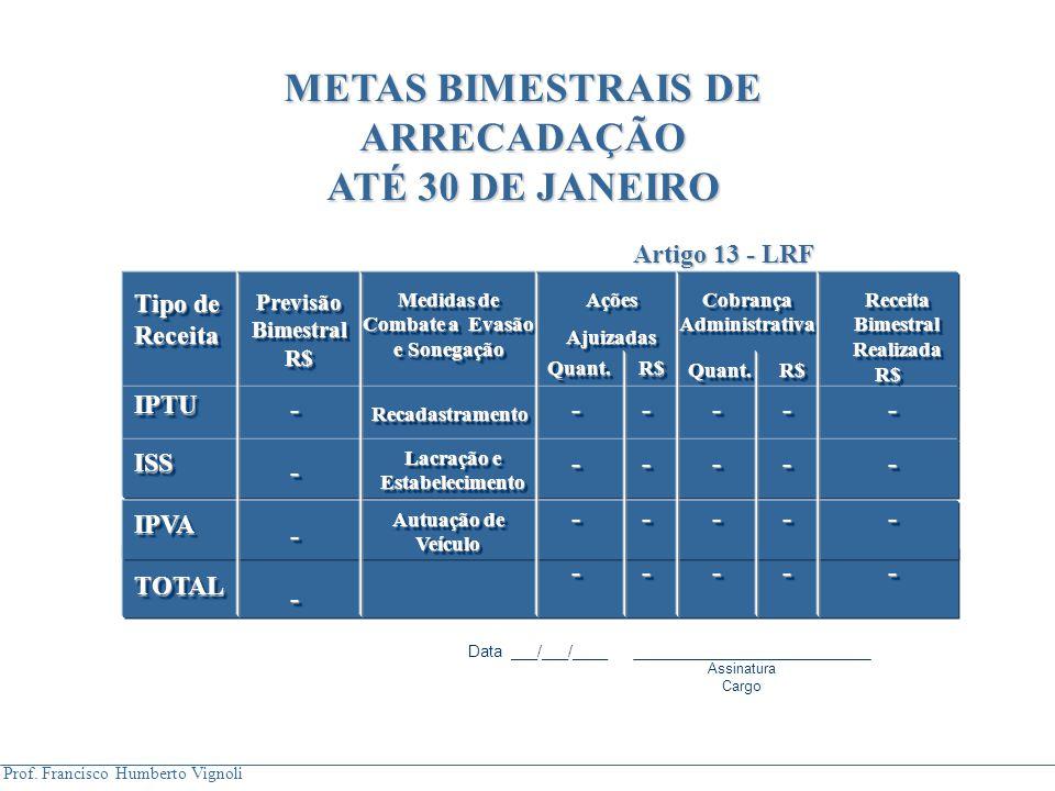 Prof. Francisco Humberto Vignoli Tipo de Receita Previsão Bimestral R$ Medidas de Combate a Evasão e Sonegação AçõesAjuizadasAçõesAjuizadas Cobrança A