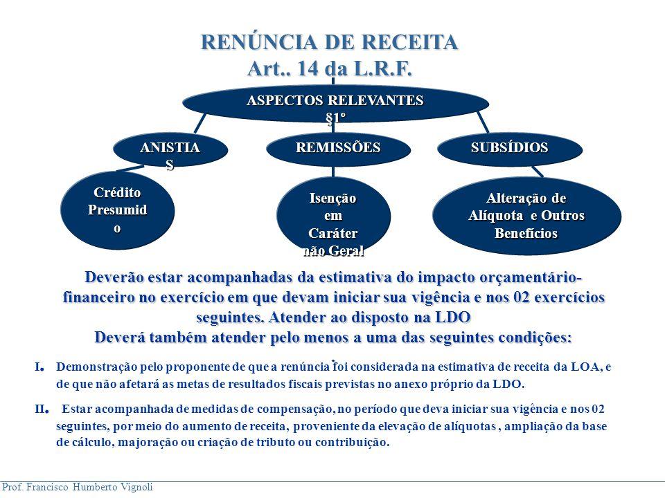 Prof. Francisco Humberto Vignoli ASPECTOS RELEVANTES §1º ANISTIA S SUBSÍDIOSREMISSÕES Alteração de Alíquota e Outros Benefícios Isenção em Caráter não