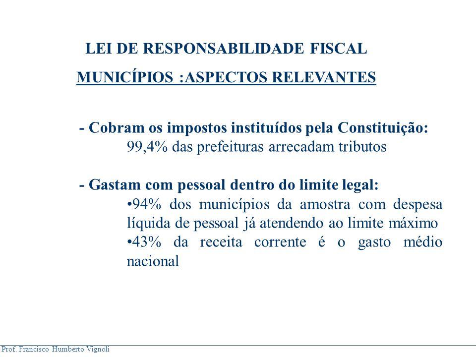 Prof. Francisco Humberto Vignoli - Cobram os impostos instituídos pela Constituição: 99,4% das prefeituras arrecadam tributos - Gastam com pessoal den