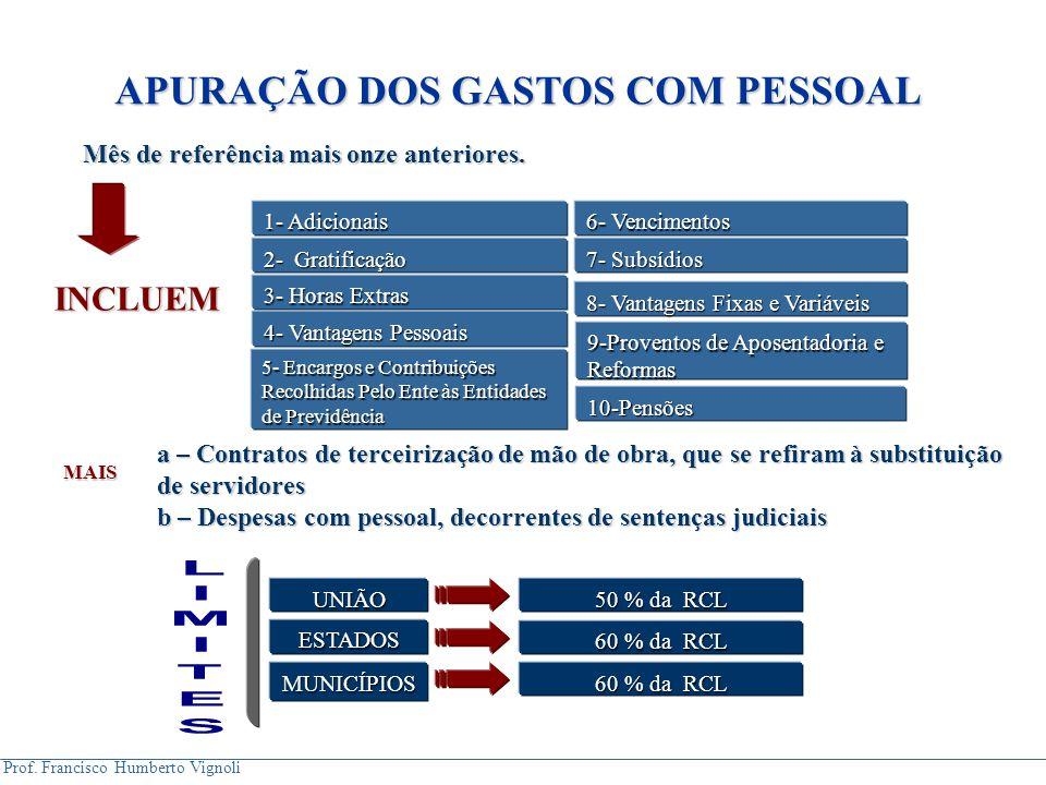Prof. Francisco Humberto Vignoli 1- Adicionais 2- Gratificação 3- Horas Extras 4- Vantagens Pessoais 5- Encargos e Contribuições Recolhidas Pelo Ente