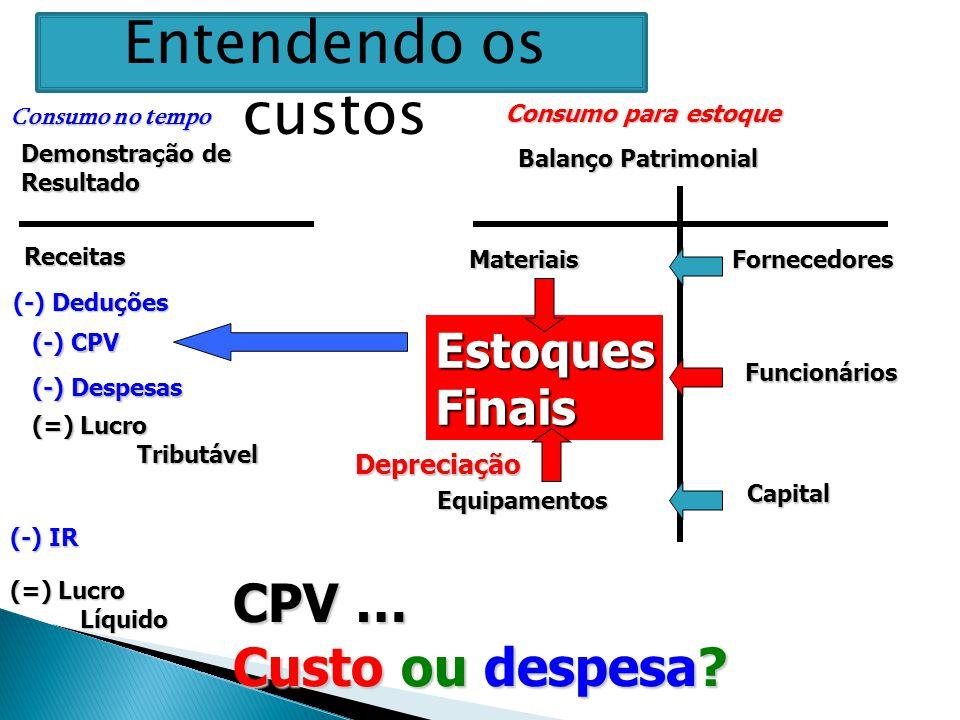 Demonstração de Resultado Capital Equipamentos Materiais Estoques Finais Balanço Patrimonial Receitas (-) IR Consumo para estoque CPV … Custo ou despesa.