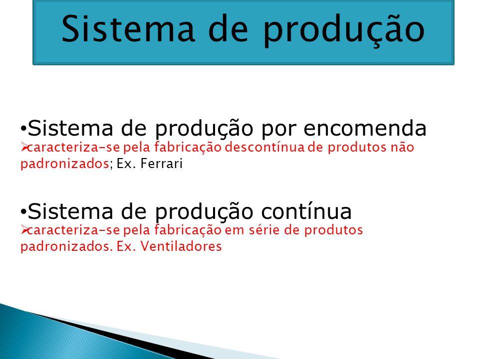 Sistema de produção Sistema de produção por encomenda  caracteriza-se pela fabricação descontínua de produtos não padronizados; Ex.