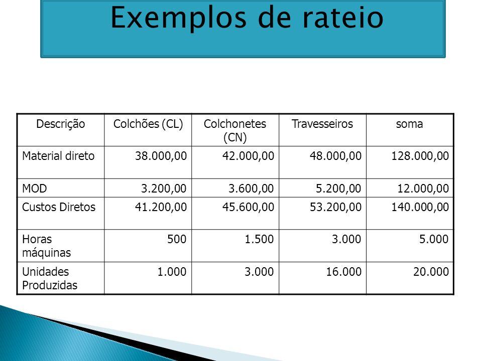 DescriçãoColchões (CL)Colchonetes (CN) Travesseirossoma Material direto38.000,0042.000,0048.000,00128.000,00 MOD3.200,003.600,005.200,0012.000,00 Custos Diretos41.200,0045.600,0053.200,00140.000,00 Horas máquinas 5001.5003.0005.000 Unidades Produzidas 1.0003.00016.00020.000 Exemplos de rateio