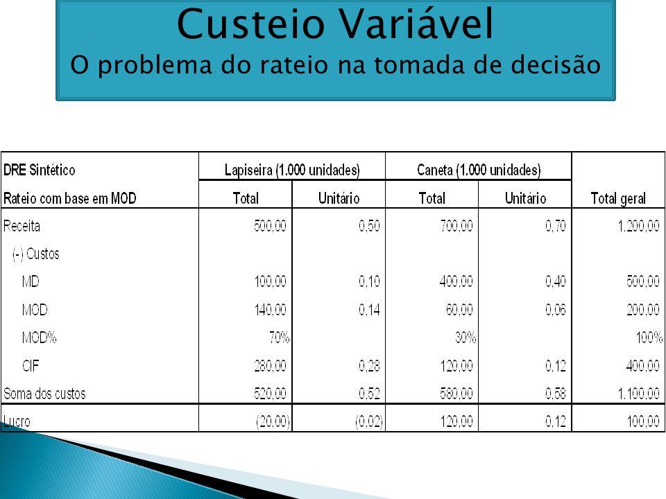 Custeio Variável O problema do rateio na tomada de decisão