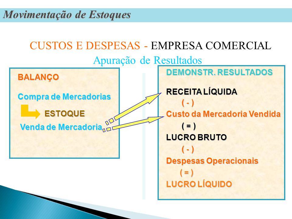 Movimentação de Estoques CUSTOS E DESPESAS - EMPRESA COMERCIAL BALANÇO DEMONSTR.