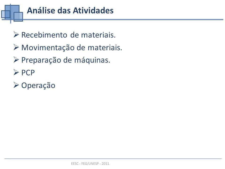 EESC - FEG/UNESP - 2011 Análise das Atividades  Recebimento de materiais.