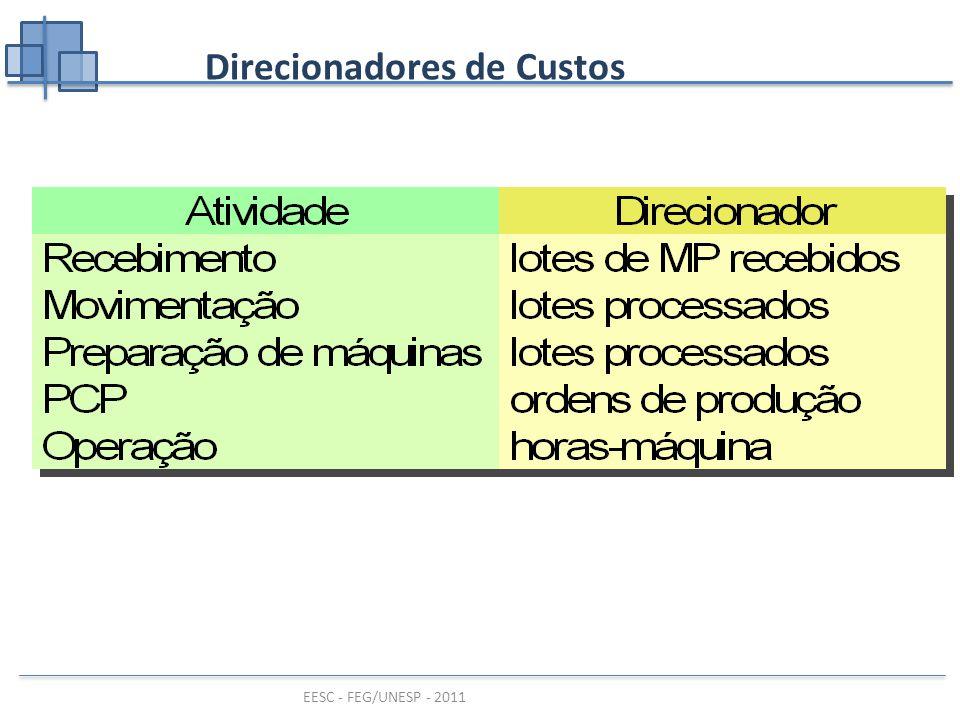 EESC - FEG/UNESP - 2011 Direcionadores de Custos