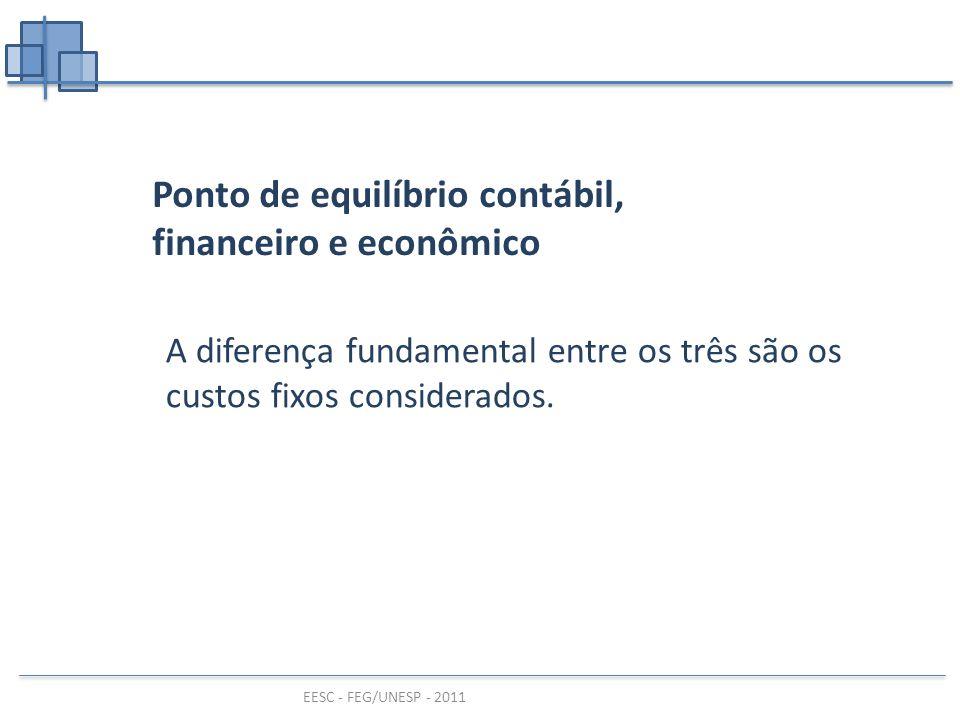 EESC - FEG/UNESP - 2011 Ponto de equilíbrio contábil, financeiro e econômico A diferença fundamental entre os três são os custos fixos considerados.