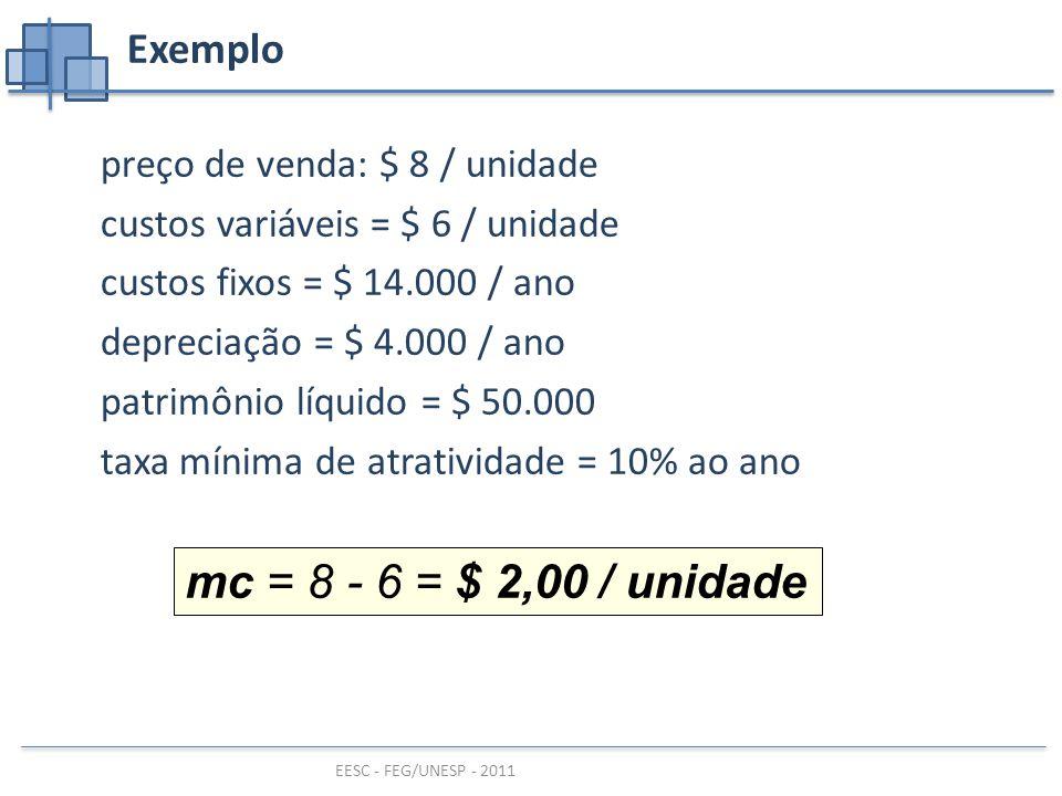 EESC - FEG/UNESP - 2011 Exemplo preço de venda: $ 8 / unidade custos variáveis = $ 6 / unidade custos fixos = $ 14.000 / ano depreciação = $ 4.000 / ano patrimônio líquido = $ 50.000 taxa mínima de atratividade = 10% ao ano mc = 8 - 6 = $ 2,00 / unidade