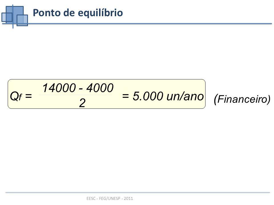 EESC - FEG/UNESP - 2011 Ponto de equilíbrio ( Financeiro) Q f = = 5.000 un/ano 14000 - 4000 2