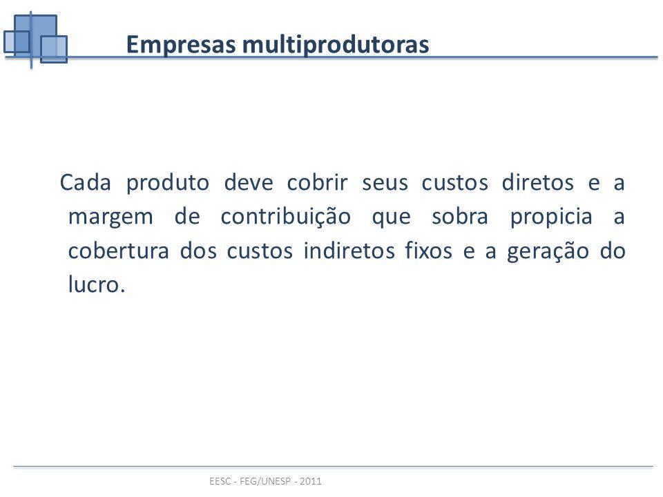 EESC - FEG/UNESP - 2011 Empresas multiprodutoras Cada produto deve cobrir seus custos diretos e a margem de contribuição que sobra propicia a cobertura dos custos indiretos fixos e a geração do lucro.