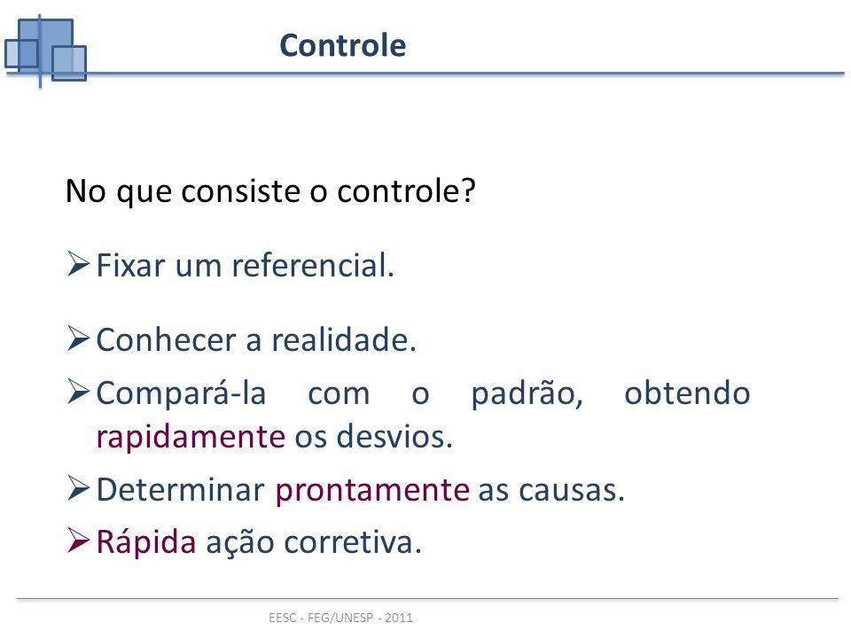 EESC - FEG/UNESP - 2011 Controle No que consiste o controle.
